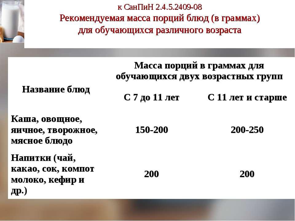 САНПИН 2 4 5 2409 08 С ИЗМЕНЕНИЯМИ НА 2015 ГОД СКАЧАТЬ БЕСПЛАТНО